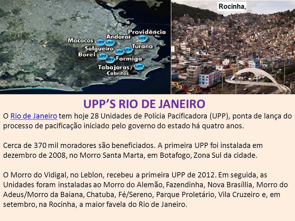 UPP'S RIO DE JANEIRO