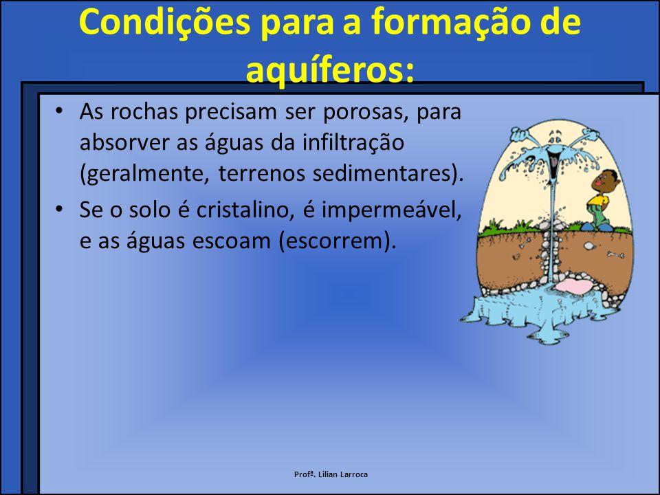 Condições para a formação de aquíferos:
