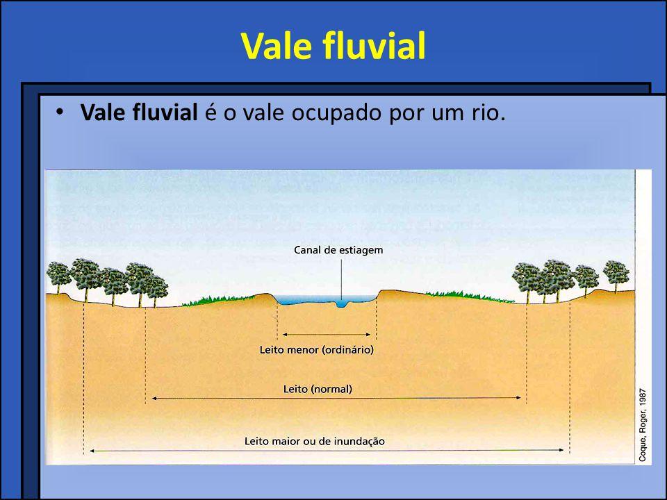 Vale fluvial Vale fluvial é o vale ocupado por um rio.