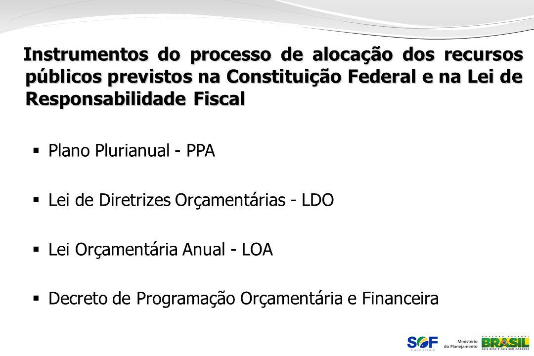 Instrumentos do processo de alocação dos recursos públicos previstos na Constituição Federal e na Lei de Responsabilidade Fiscal