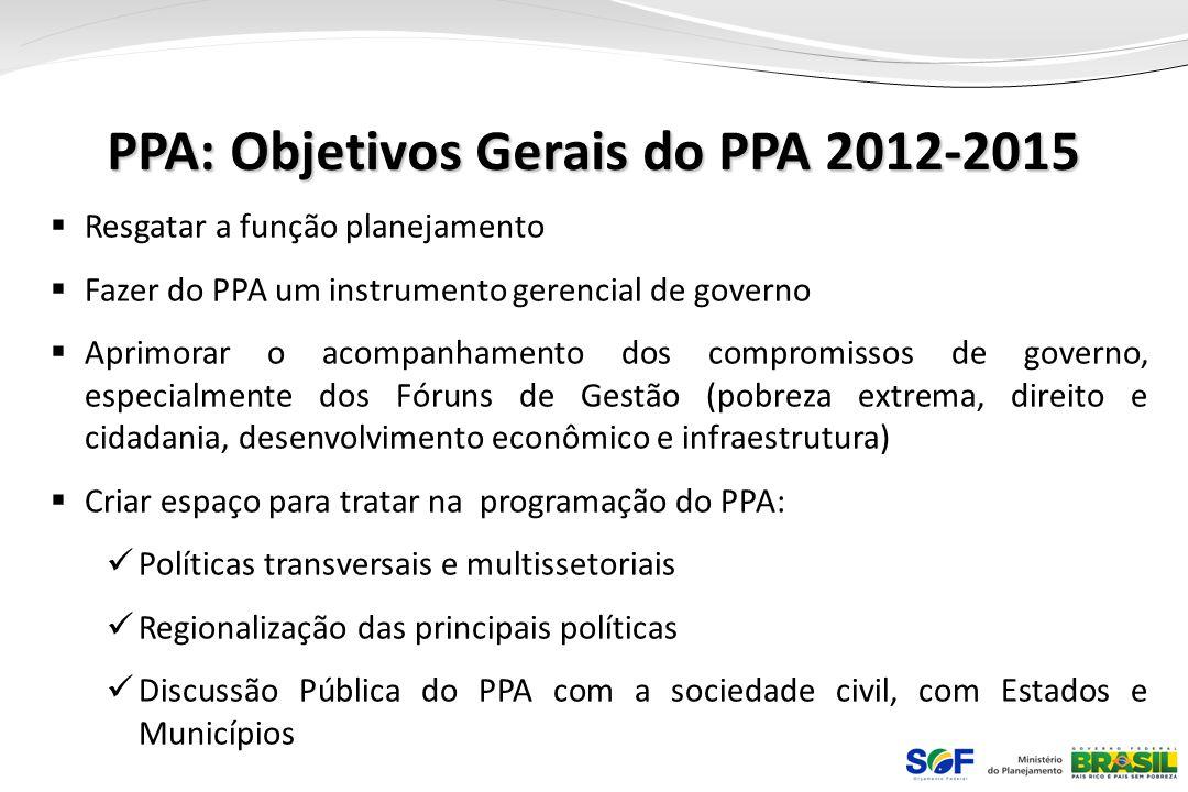 PPA: Objetivos Gerais do PPA 2012-2015