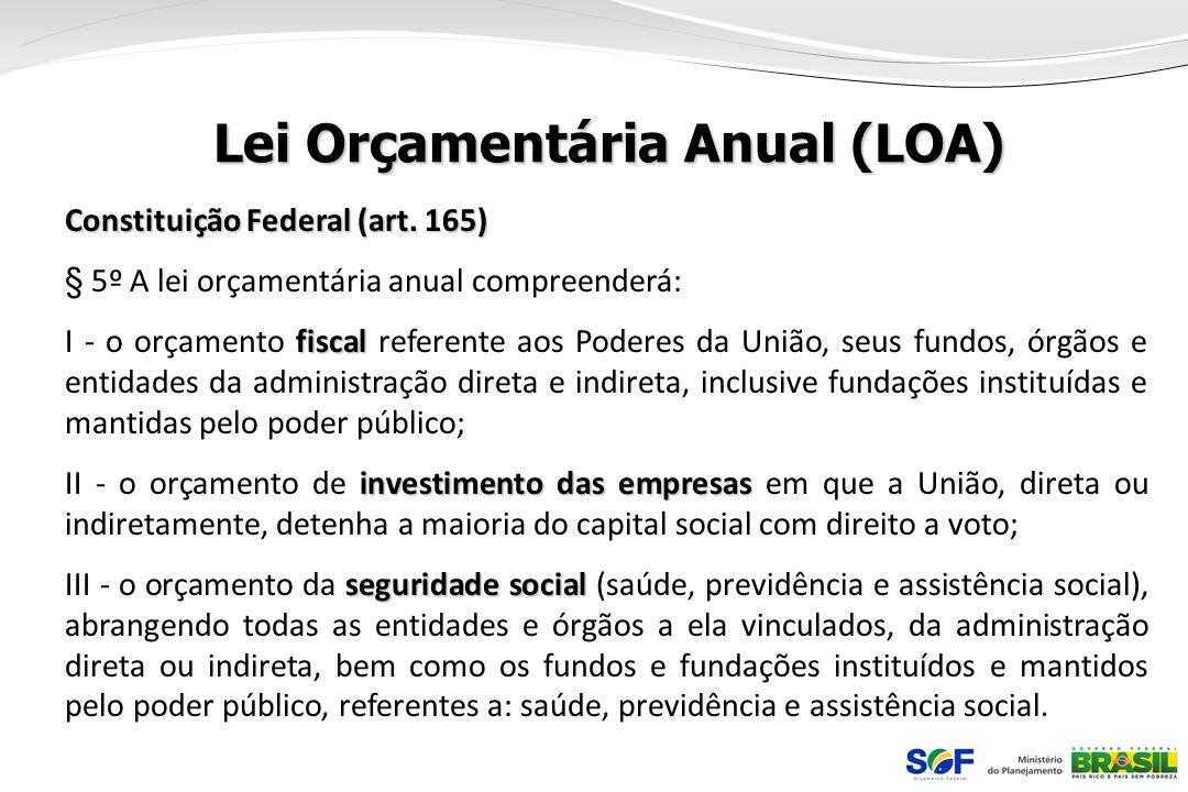 Lei Orçamentária Anual (LOA)