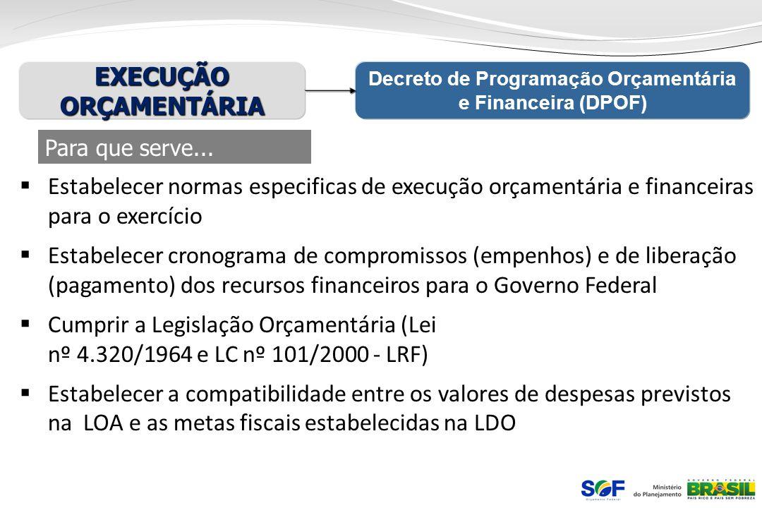 Decreto de Programação Orçamentária e Financeira (DPOF)