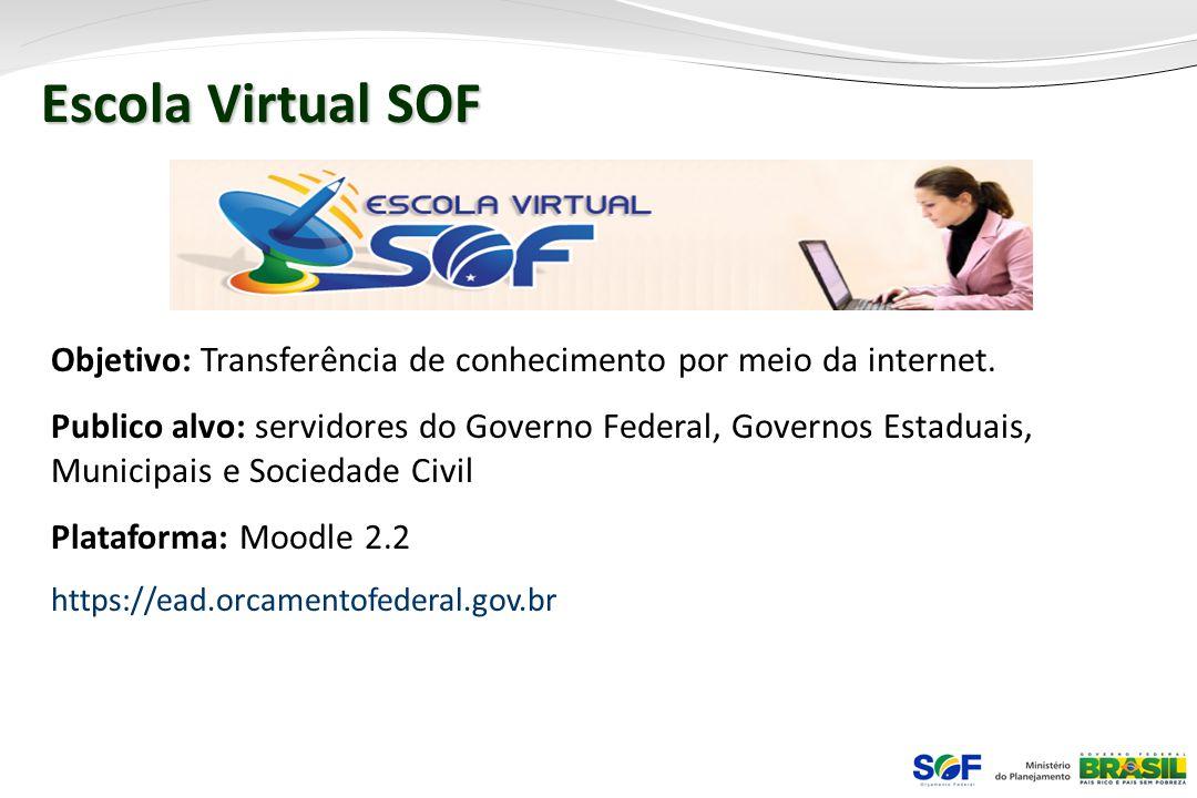 Escola Virtual SOF Objetivo: Transferência de conhecimento por meio da internet.