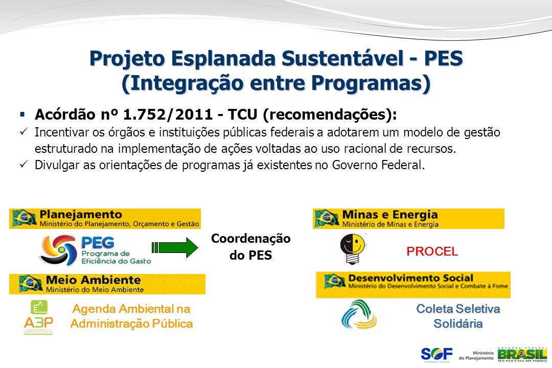 Projeto Esplanada Sustentável - PES (Integração entre Programas)