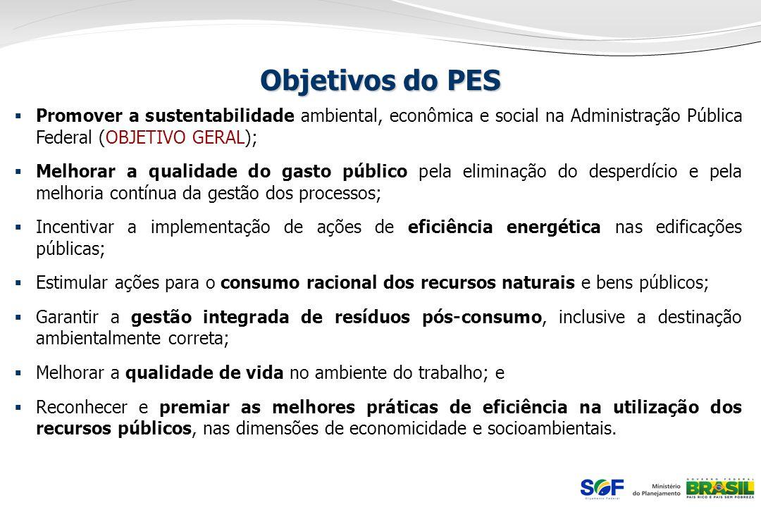 Objetivos do PES Promover a sustentabilidade ambiental, econômica e social na Administração Pública Federal (OBJETIVO GERAL);