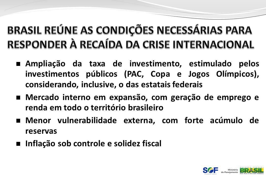 BRASIL REÚNE AS CONDIÇÕES NECESSÁRIAS PARA RESPONDER À RECAÍDA DA CRISE INTERNACIONAL