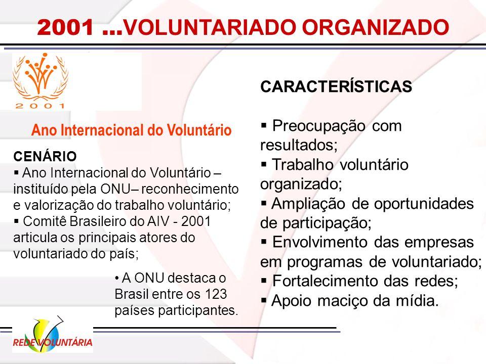 2001 ...VOLUNTARIADO ORGANIZADO Ano Internacional do Voluntário