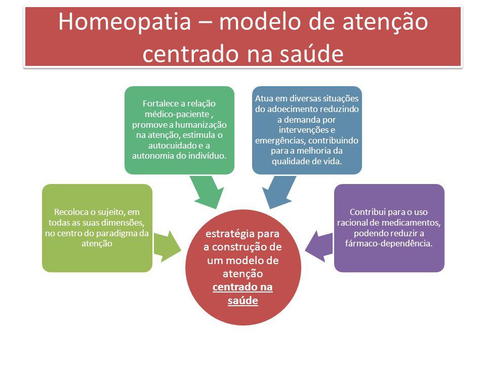 Homeopatia – modelo de atenção centrado na saúde