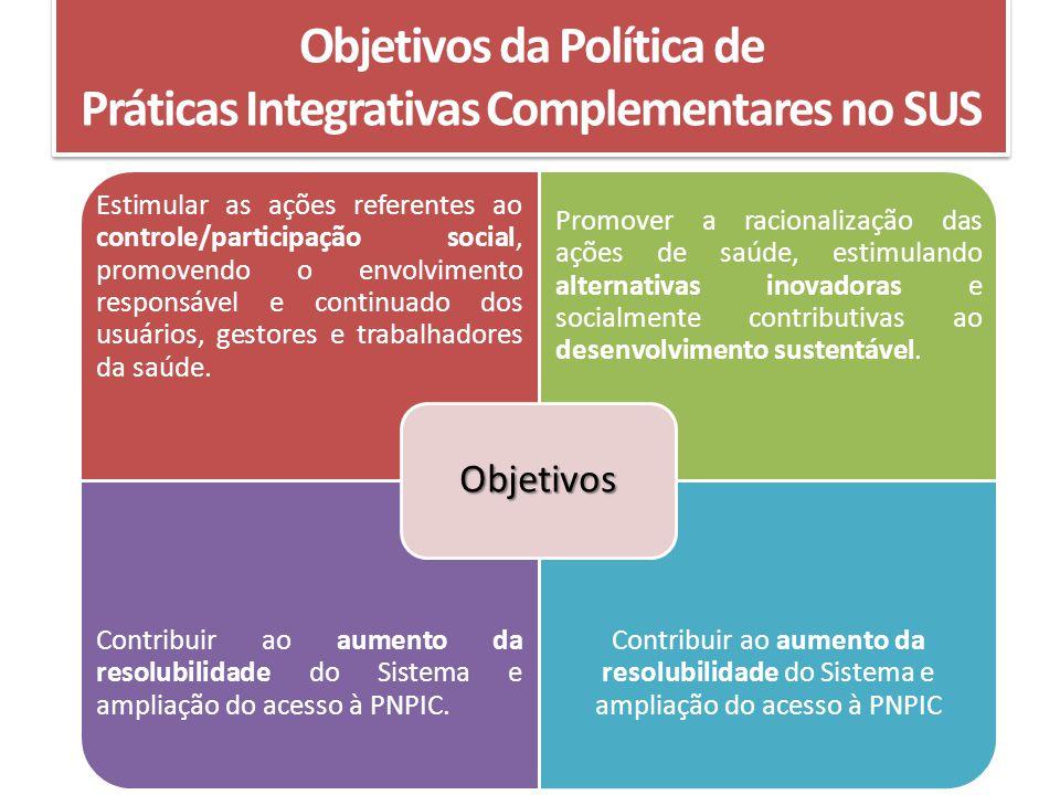 Objetivos da Política de Práticas Integrativas Complementares no SUS