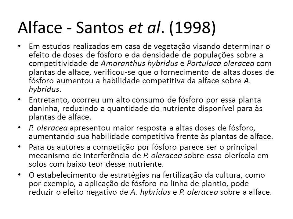Alface - Santos et al. (1998)