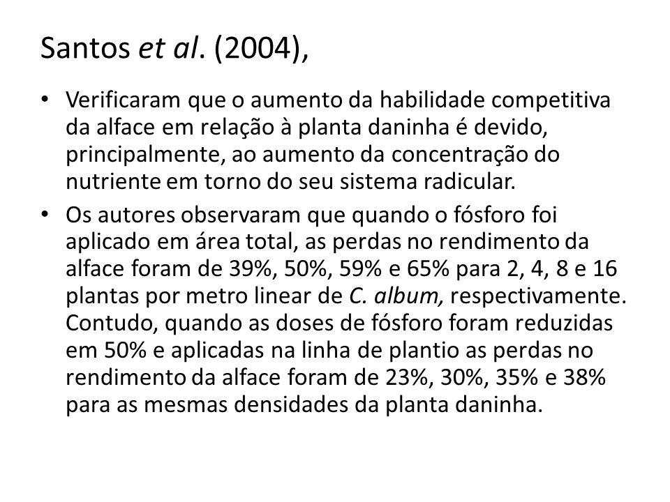 Santos et al. (2004),