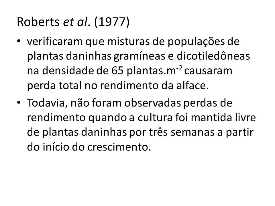 Roberts et al. (1977)