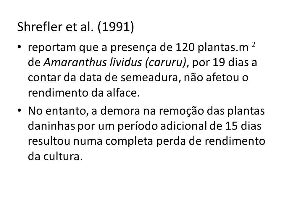 Shrefler et al. (1991)