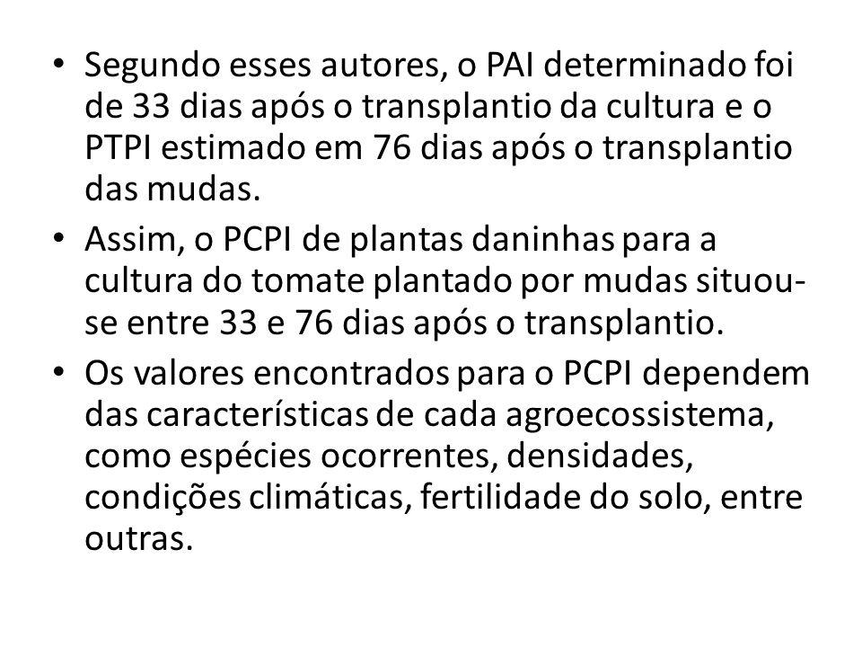 Segundo esses autores, o PAI determinado foi de 33 dias após o transplantio da cultura e o PTPI estimado em 76 dias após o transplantio das mudas.
