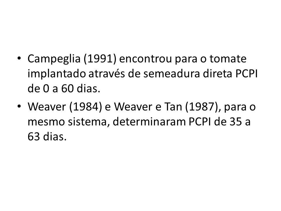 Campeglia (1991) encontrou para o tomate implantado através de semeadura direta PCPI de 0 a 60 dias.