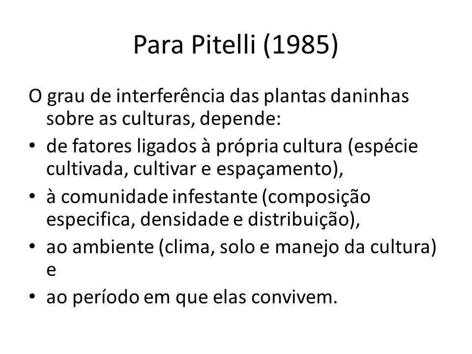Para Pitelli (1985) O grau de interferência das plantas daninhas sobre as culturas, depende: