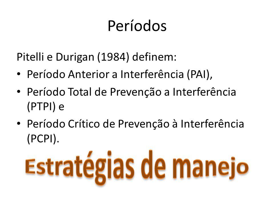 Estratégias de manejo Períodos Pitelli e Durigan (1984) definem:
