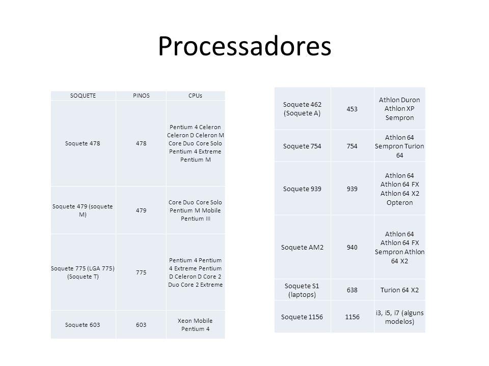 Processadores Soquete 462 (Soquete A) 453