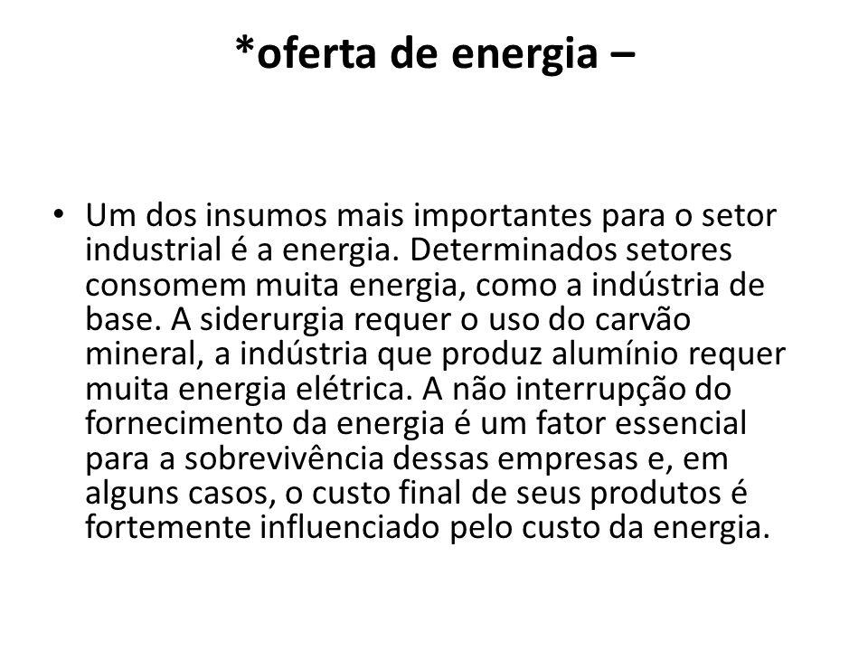*oferta de energia –