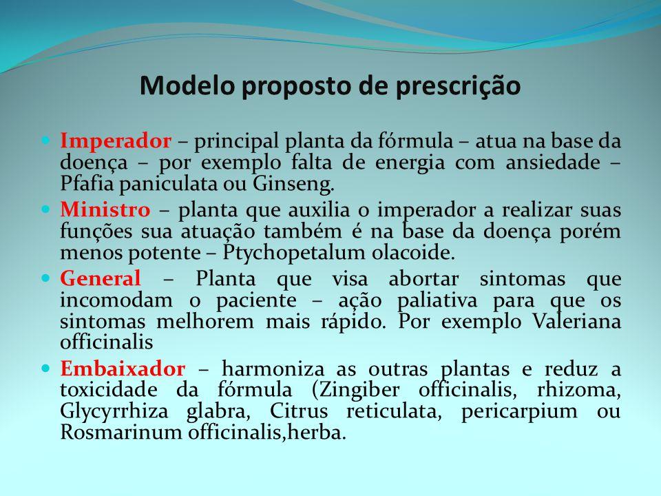 Modelo proposto de prescrição