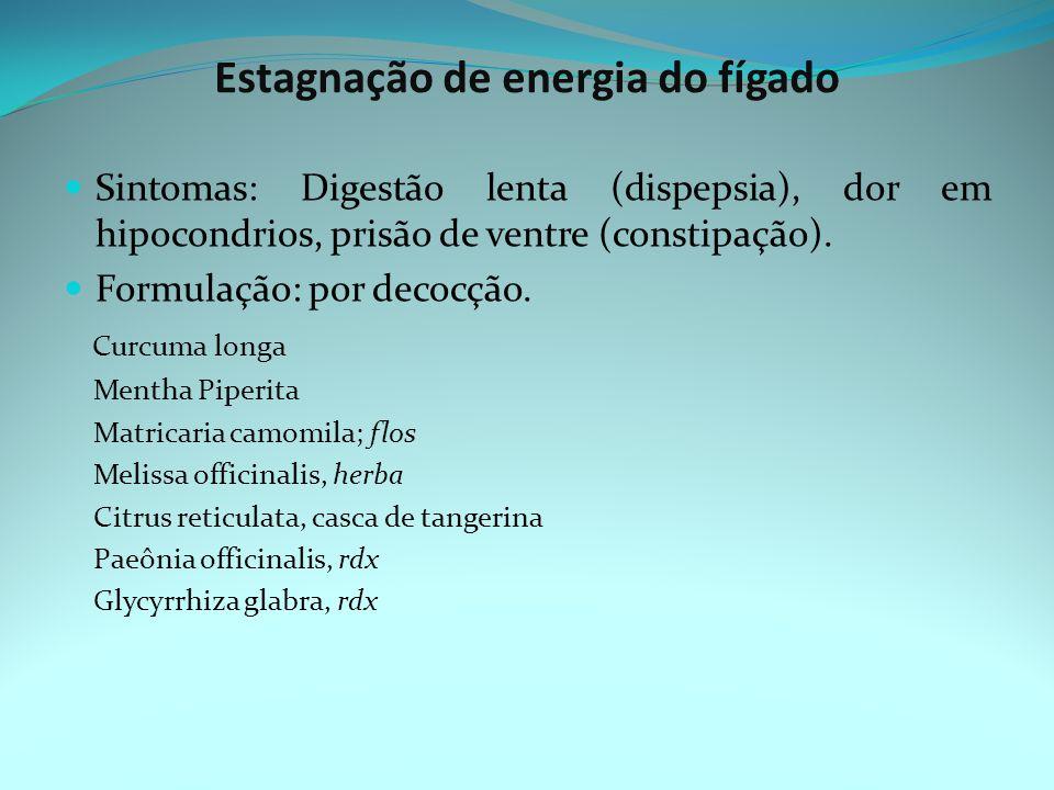 Estagnação de energia do fígado