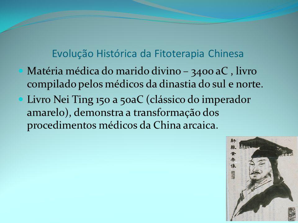 Evolução Histórica da Fitoterapia Chinesa