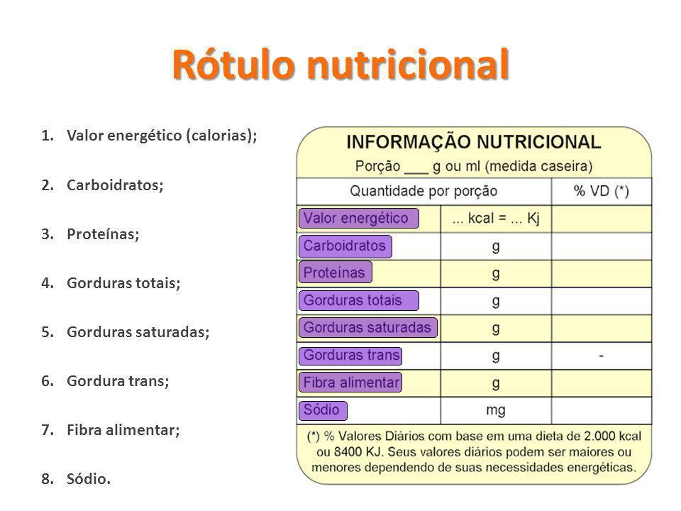 Rótulo nutricional Valor energético (calorias); Carboidratos;