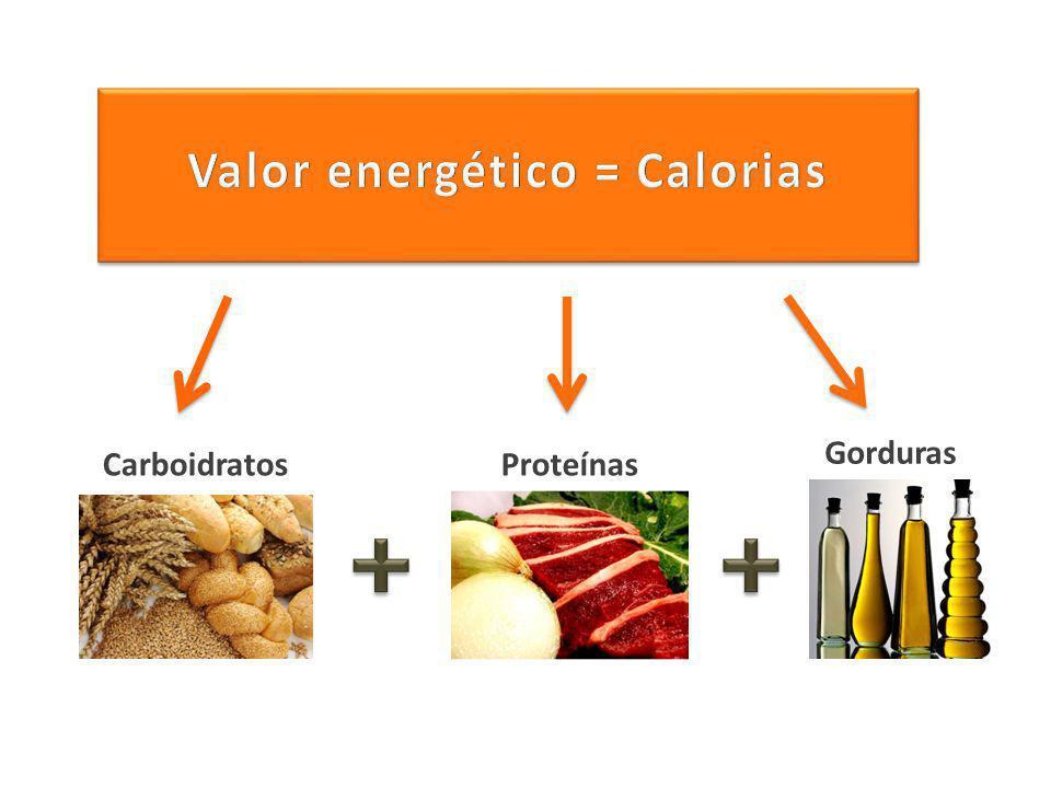 Valor energético = Calorias
