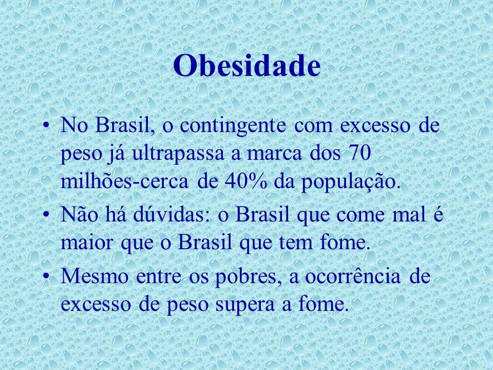 Obesidade No Brasil, o contingente com excesso de peso já ultrapassa a marca dos 70 milhões-cerca de 40% da população.