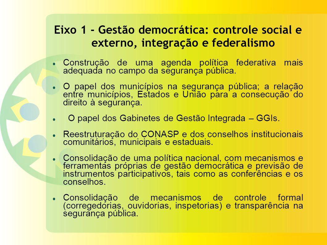 Eixo 1 - Gestão democrática: controle social e externo, integração e federalismo