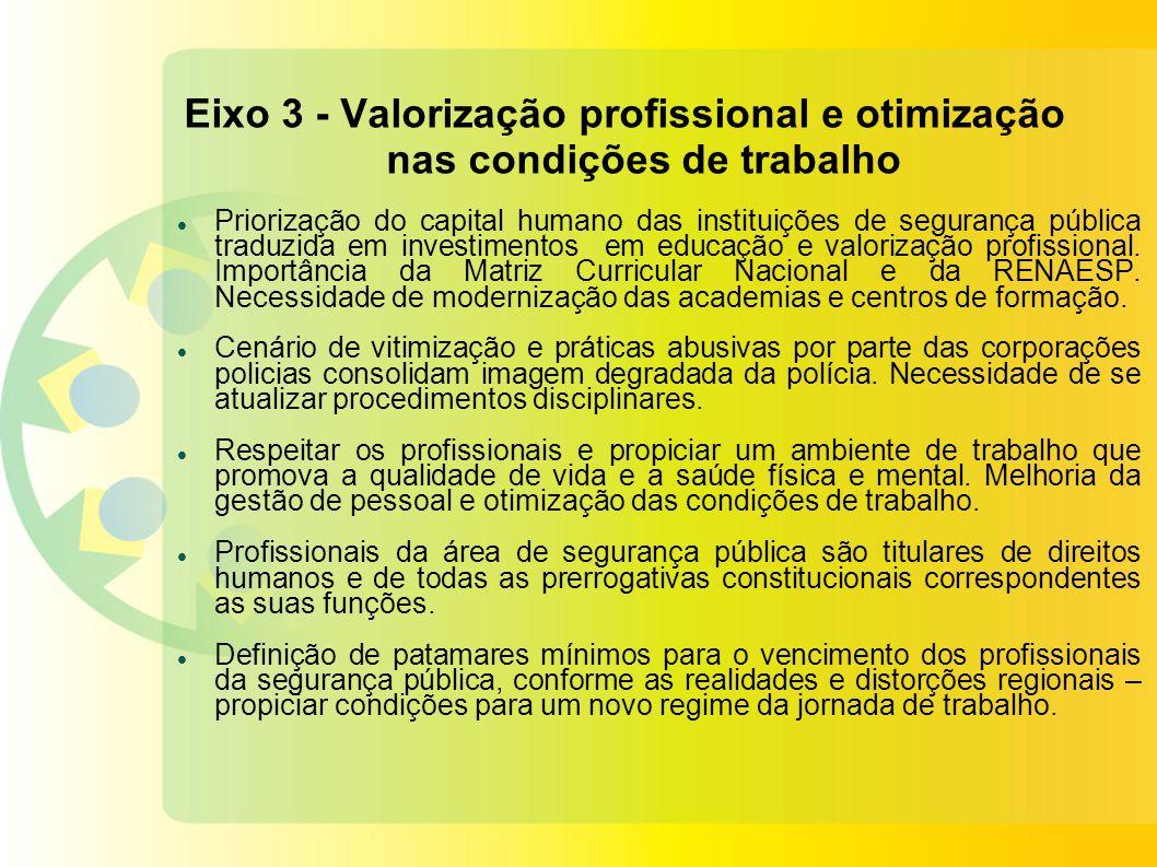 Eixo 3 - Valorização profissional e otimização nas condições de trabalho
