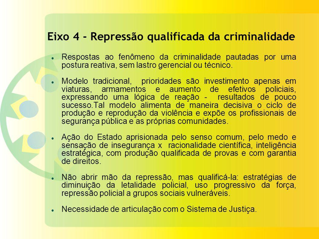 Eixo 4 - Repressão qualificada da criminalidade