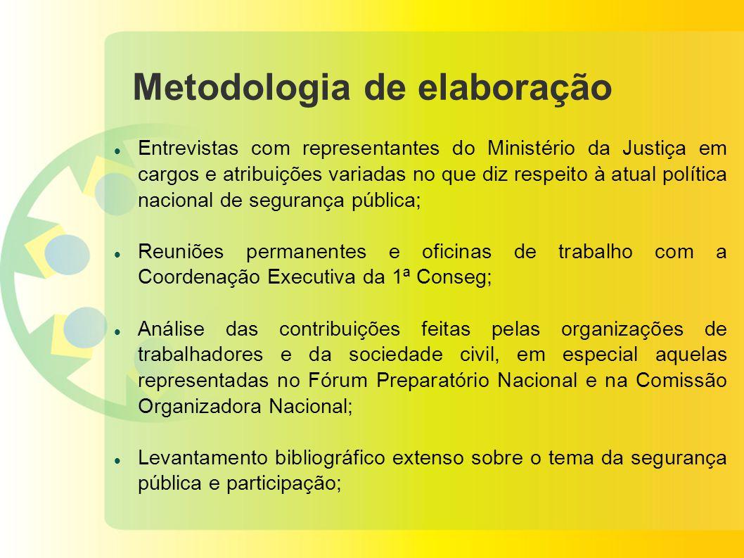 Metodologia de elaboração