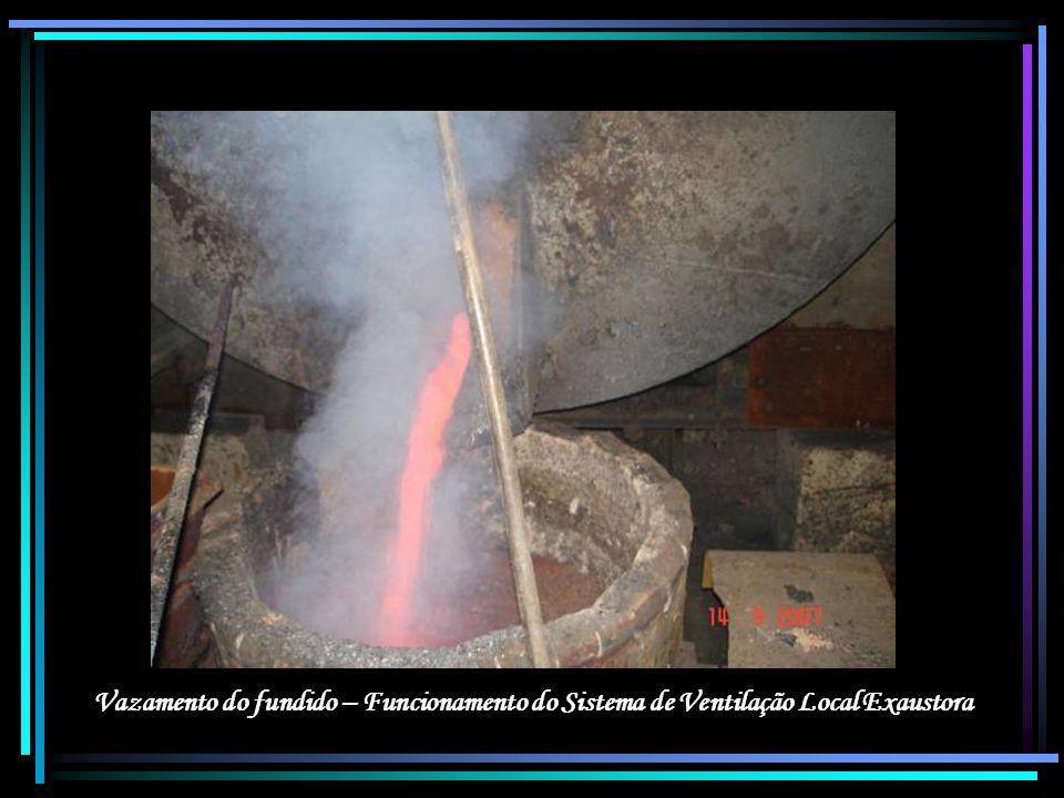 Vazamento do fundido – Funcionamento do Sistema de Ventilação Local Exaustora