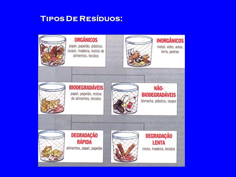 Tipos De Resíduos:
