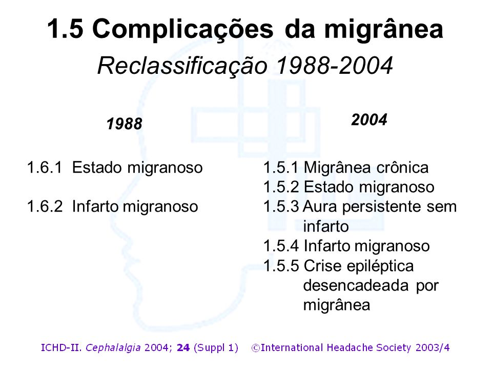 1.5 Complicações da migrânea