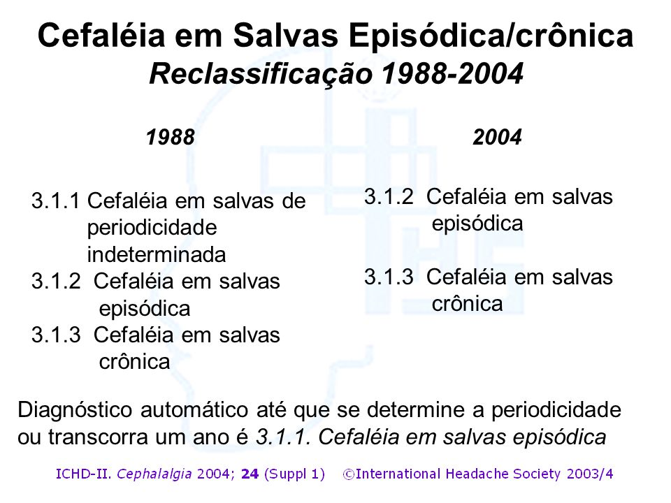 Cefaléia em Salvas Episódica/crônica Reclassificação 1988-2004