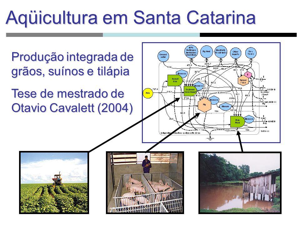 Aqüicultura em Santa Catarina