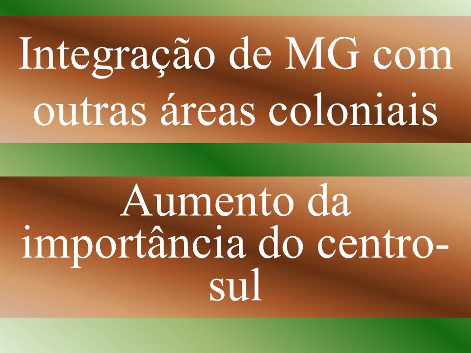 Integração de MG com outras áreas coloniais