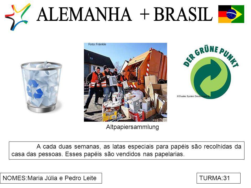 ALEMANHA + BRASIL Altpapiersammlung