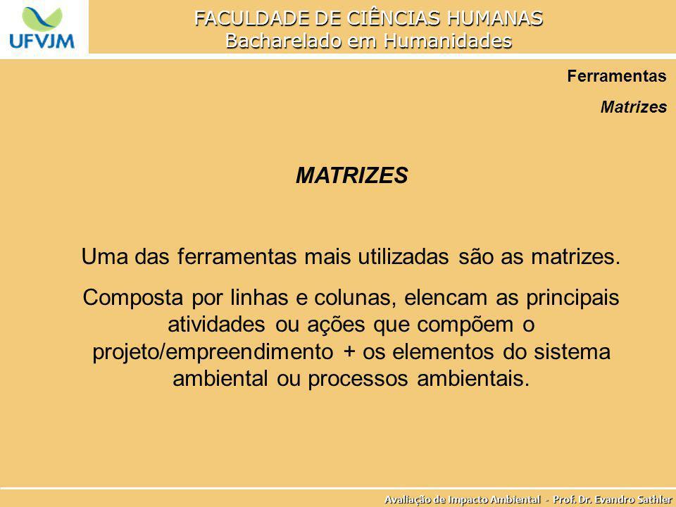 Uma das ferramentas mais utilizadas são as matrizes.