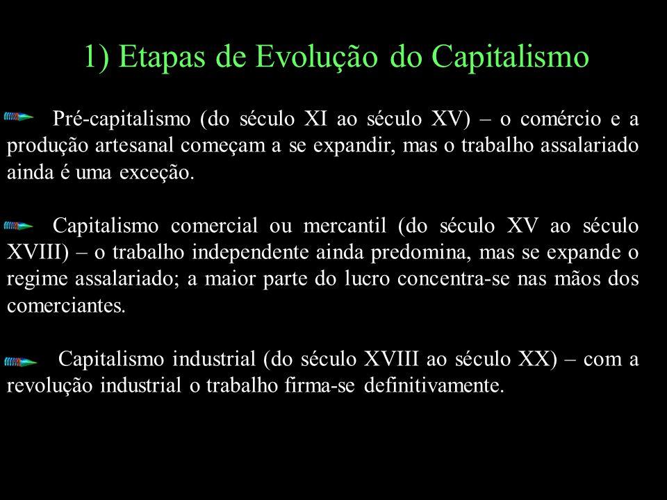 1) Etapas de Evolução do Capitalismo