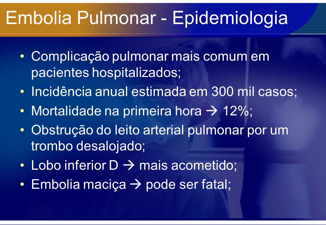 Embolia Pulmonar - Epidemiologia