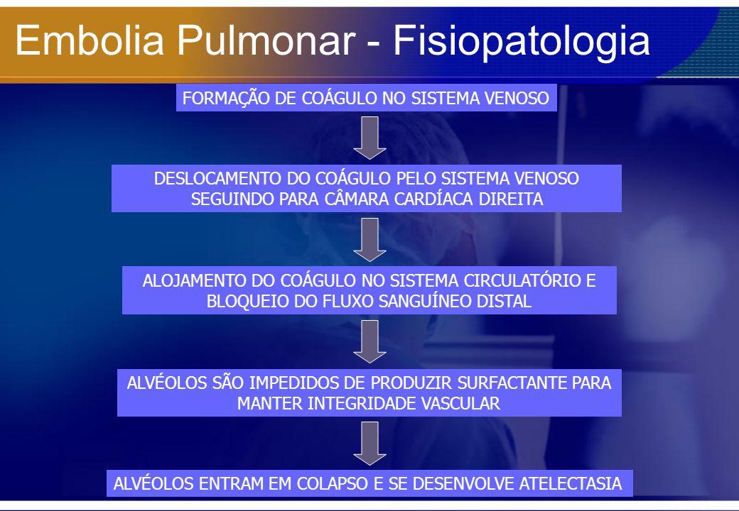 Embolia Pulmonar - Fisiopatologia