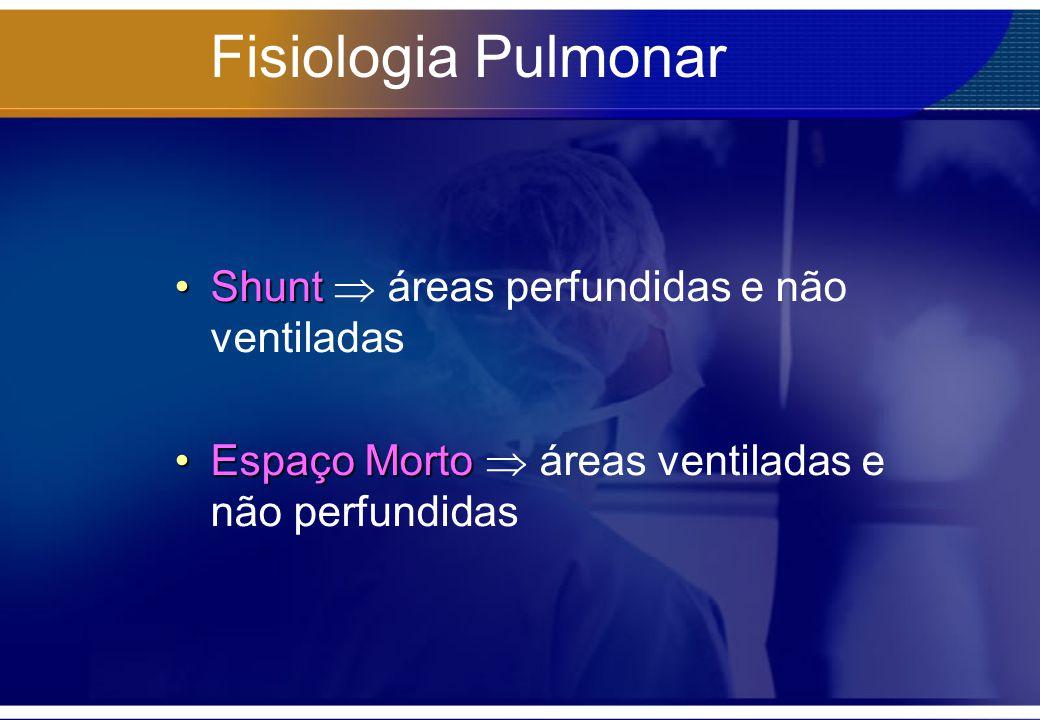 Fisiologia Pulmonar Shunt  áreas perfundidas e não ventiladas