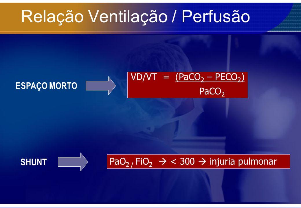 Relação Ventilação / Perfusão