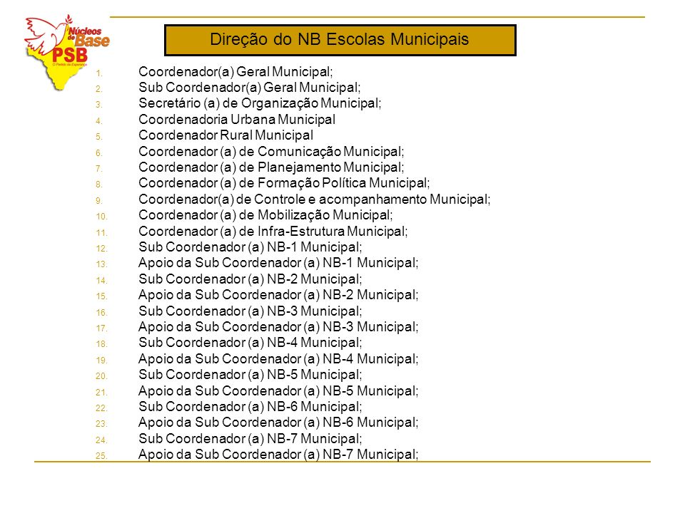 Direção do NB Escolas Municipais
