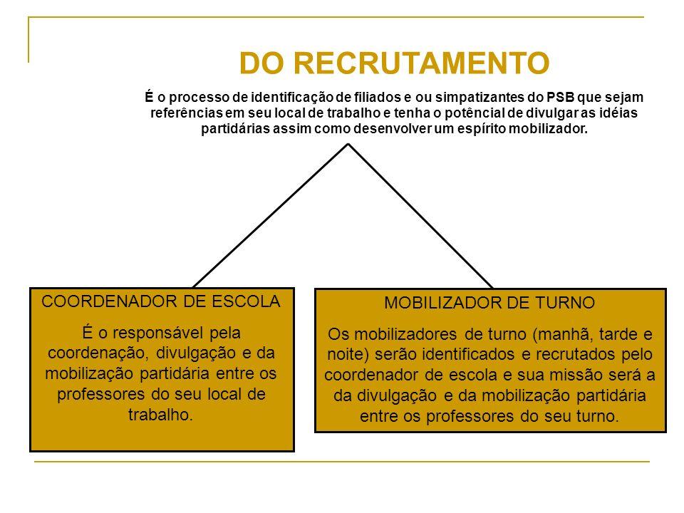 DO RECRUTAMENTO COORDENADOR DE ESCOLA MOBILIZADOR DE TURNO