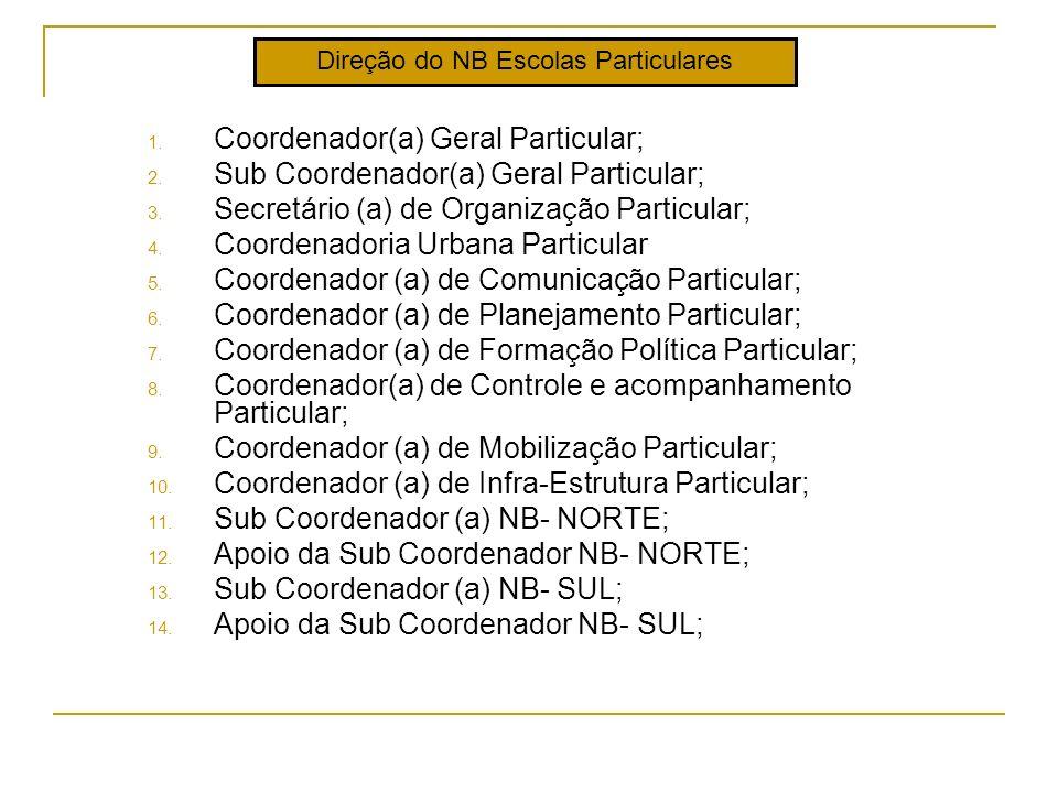 Direção do NB Escolas Particulares